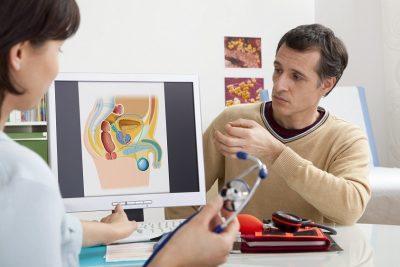 Откуда берется простатит у мужчин, причины простатита